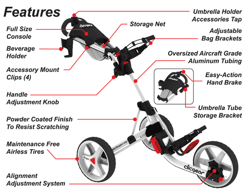 9 Features that Make a Push Cart to Be Termed As the Best in the Market